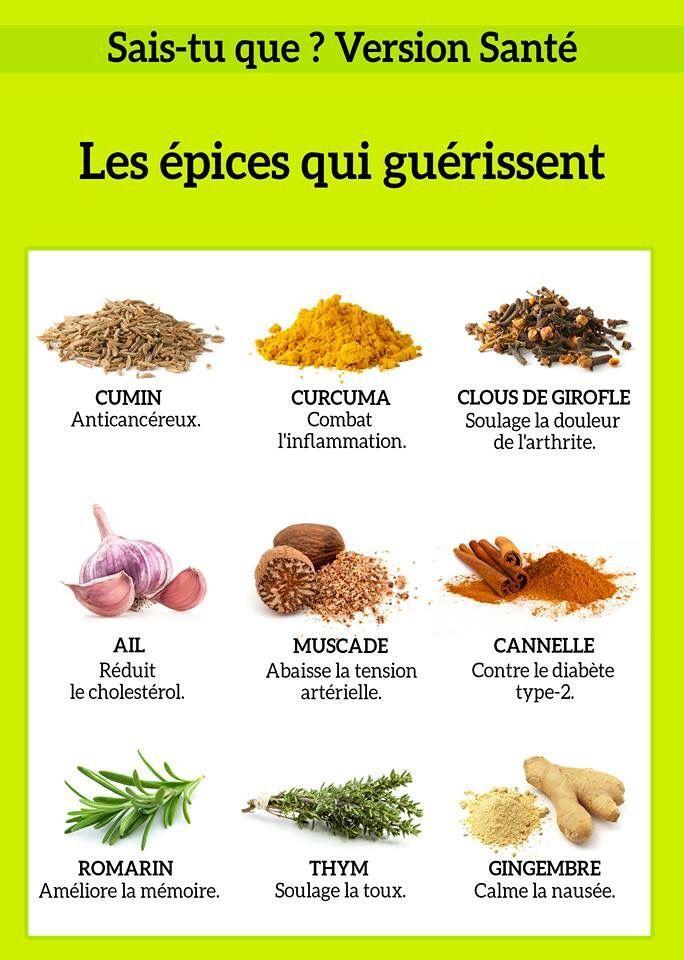 Les épices qui soignent | Santé, Aliments bons pour la