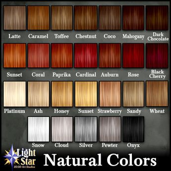 shades of red hair chart - Google Search hair color names ...