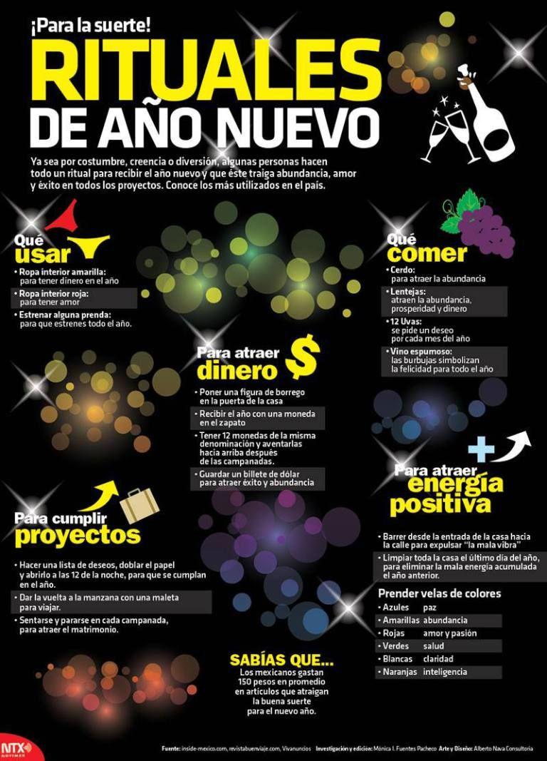 20151231 Infografia Rituales De Año Nuevo Para La Suerte @Candidman ...