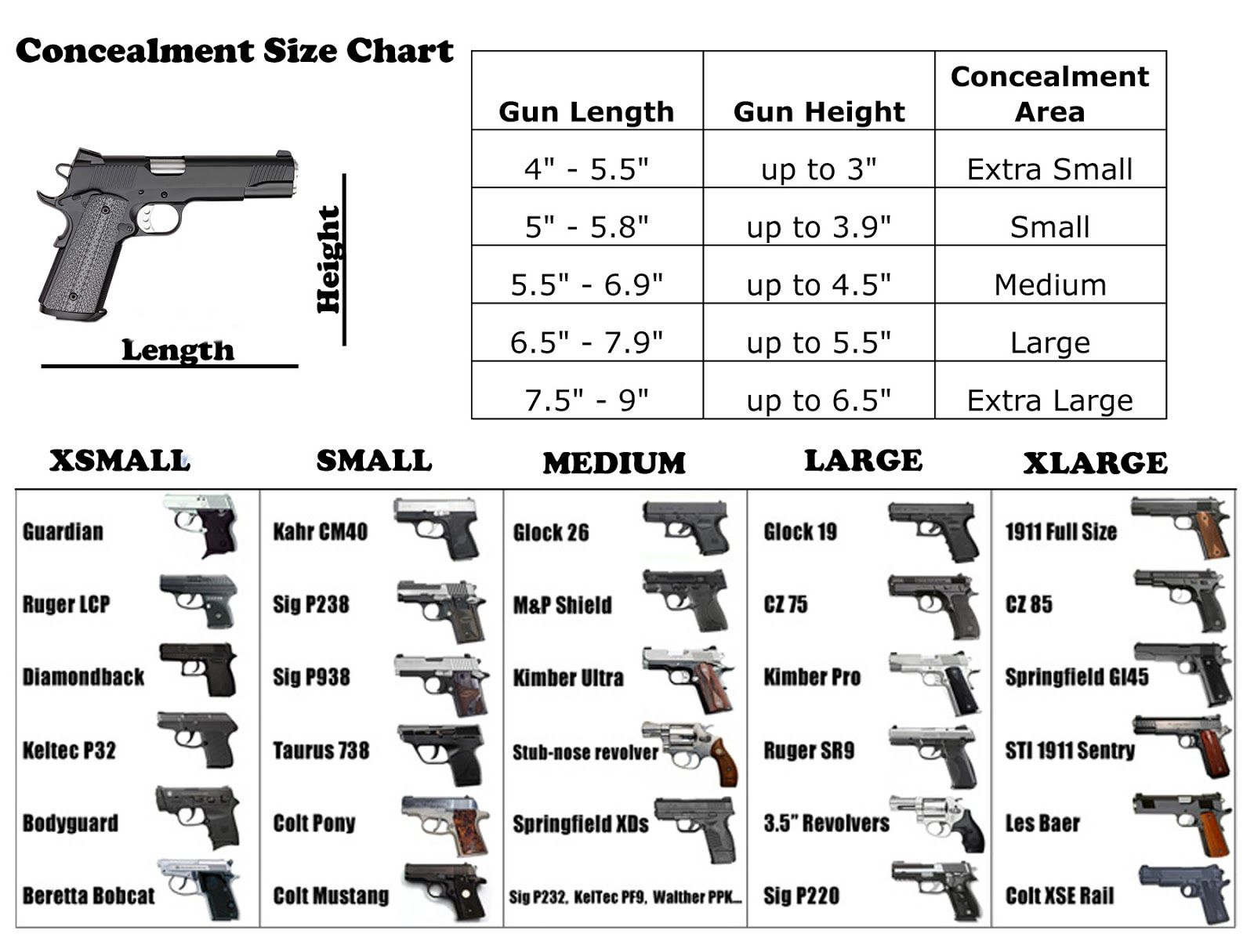 Comparison Chart For Handgun Sizes