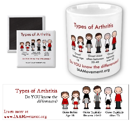 Types of Arthritis - do YOU know the differences? IAAMovement