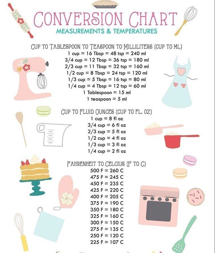 Here S Another Conversion Chart But This One Has Temperature Conversions Baking Conversion Chart Cooking Conversion Chart Baking Conversions