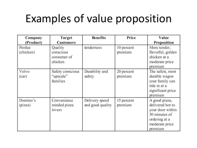 High Quality Value Proposition Template. 5 Examples Of Value Proposition Developing And  Implementing Value Proposition 1 Value Proposition Examples (Per Ed Jowdy)  Value ...