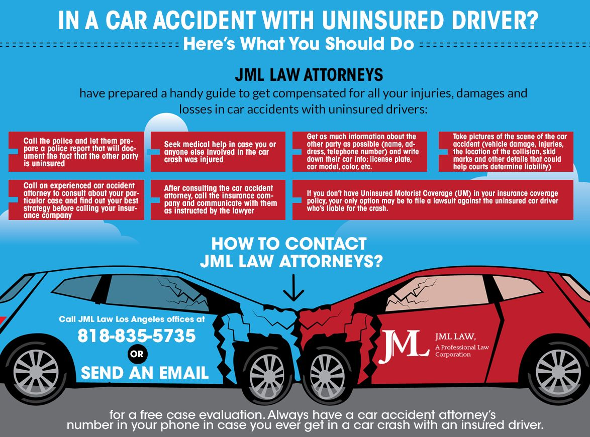 Never agree to initial settlements of autoaccident from