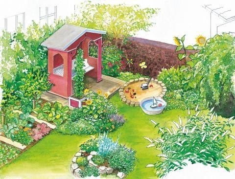 Ein Reihenhausgarten aus der Reihe | Sandkasten, Gärten und Gartenideen