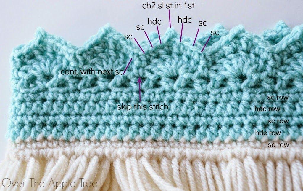 Crochet Elsa Corona con el pelo, patrón libre >> Sobre El Manzano ...
