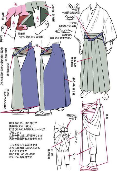 着物かんたん解説5 袴摩耶薫子着物の描き方発売中のイラスト