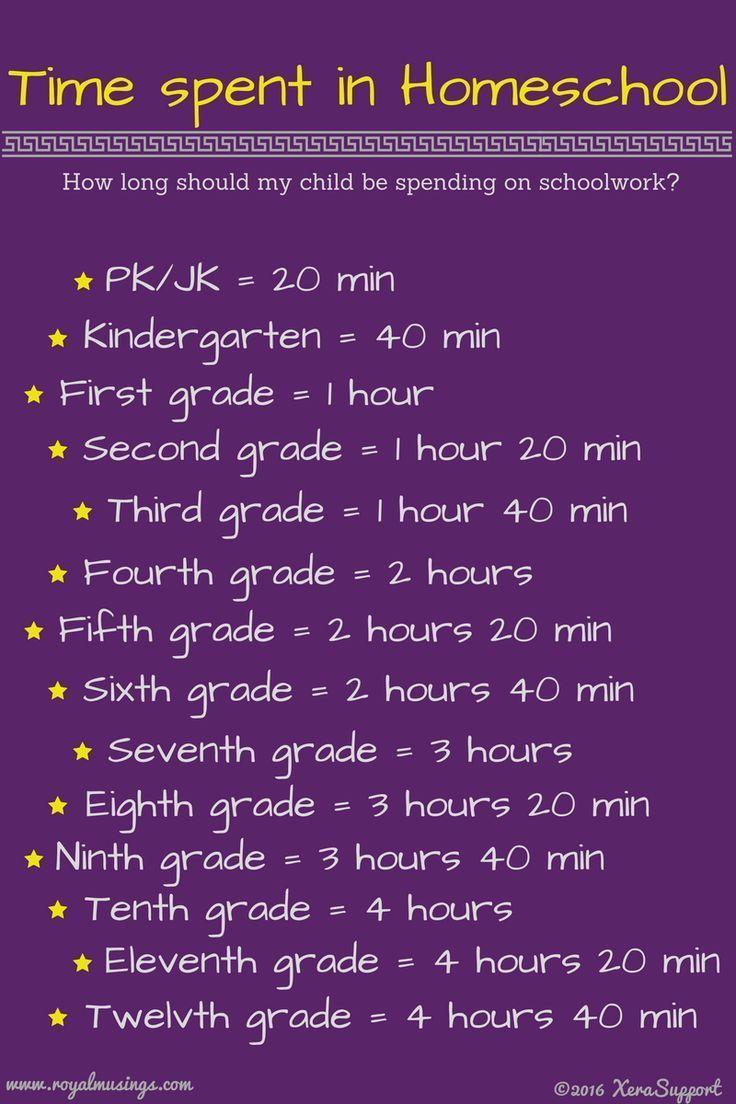 Homeschool 101 Scheduling Homeschool Raising Royalty in