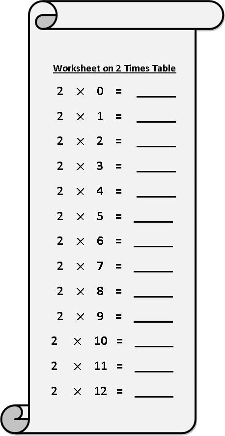 worksheet on 2 times table, multiplication table sheets, free ...