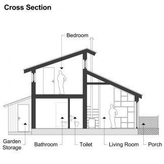 Clerestory House Plans Thelma House Plans Small House Design Small House Plans