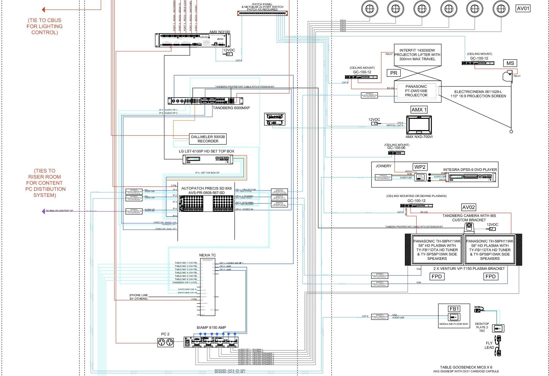 Av wiring schematic videoconferencing system portfolio audio av wiring schematic videoconferencing system cheapraybanclubmaster Gallery