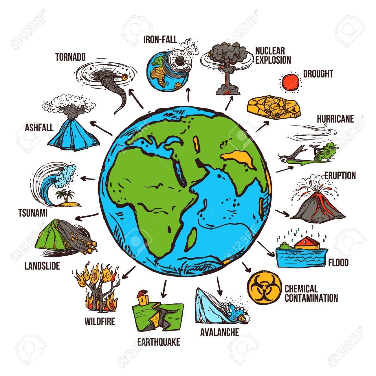Resultado De Imagen De Catastrofes Naturales En Ingles Desastres Naturales Para Ninos Desastres Naturales Dibujos Historia De La Educacion