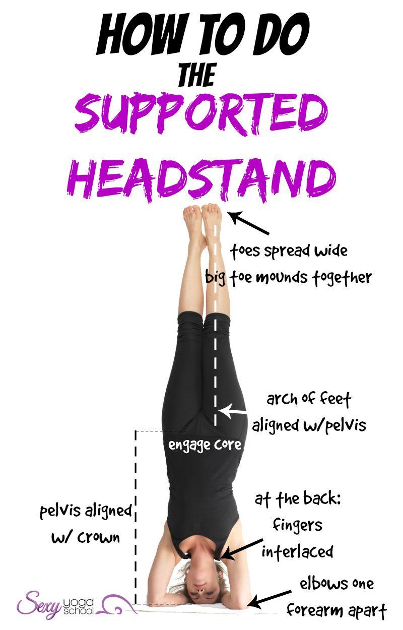 Headstand In Sanskrit