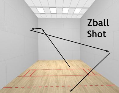 racquetball z-ball shot diagram | Racquetball | Pinterest