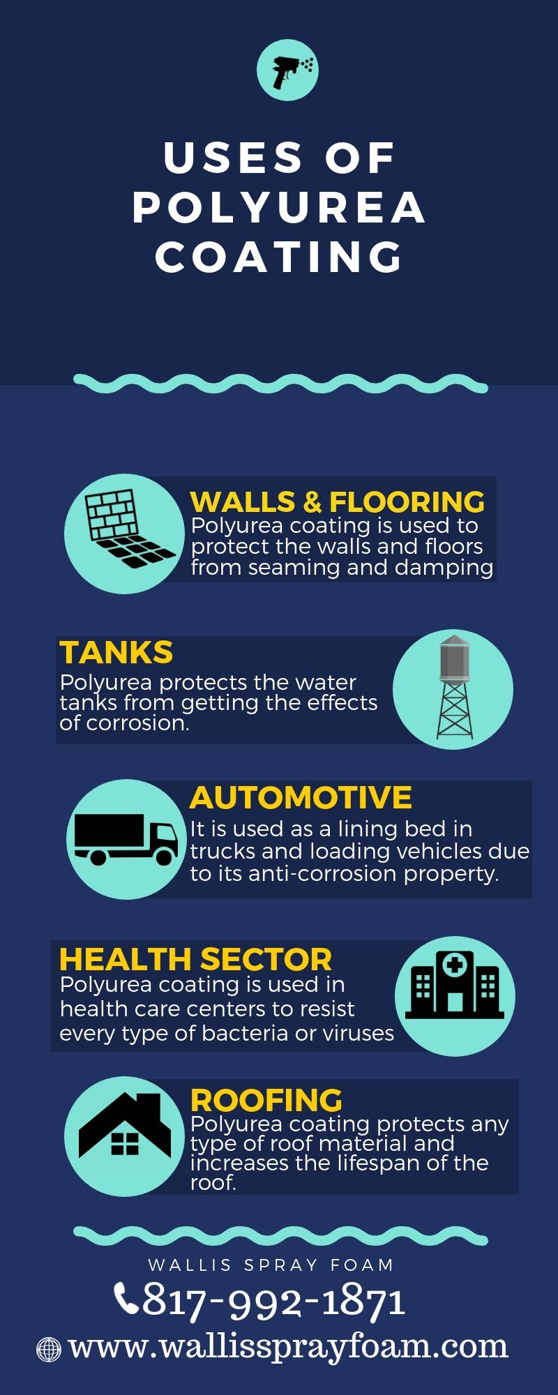Polyurea Coating serves a wide variety of industries  There