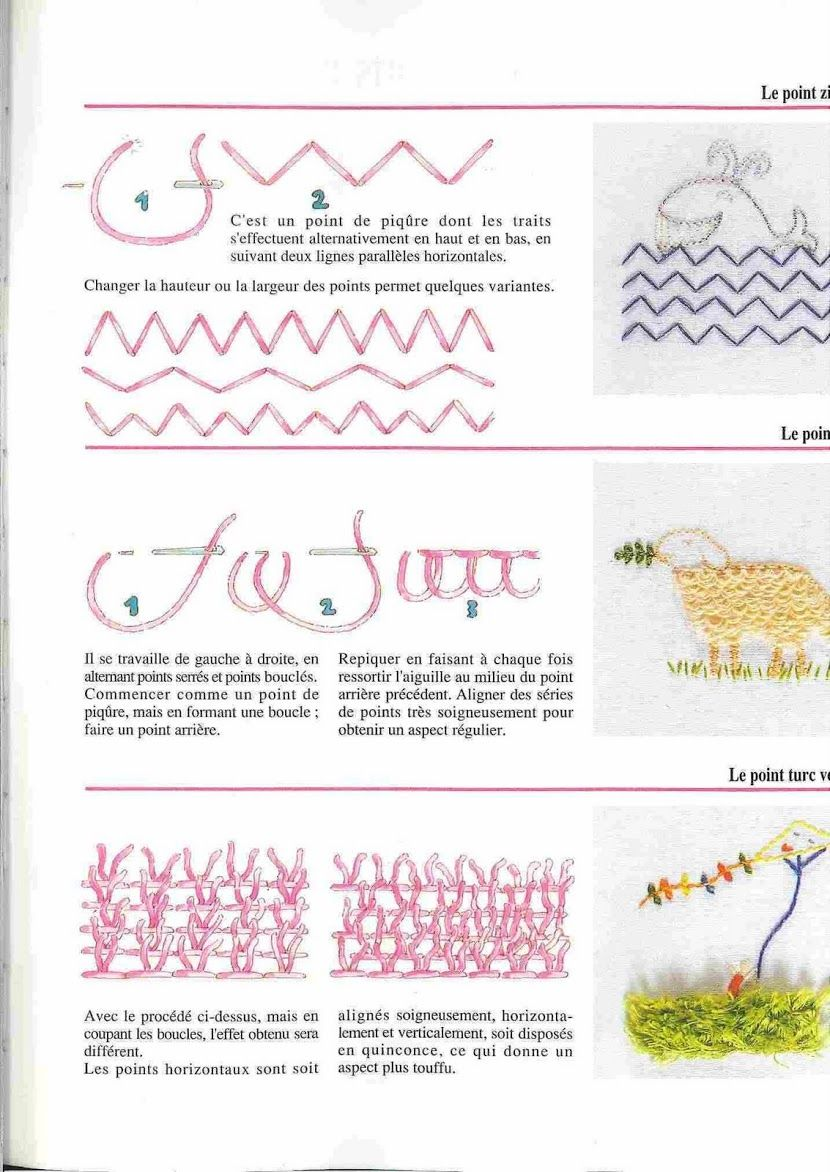 Dmc Broderie Facile Embroidery Tutorials Hand Embroidery Stitches Ribbon Embroidery