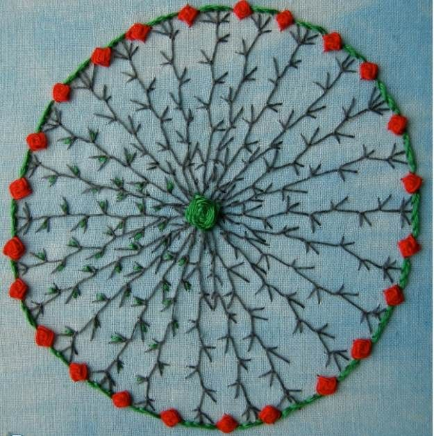 11 Hand Embroidery Stitches Every Sewer Should Know Needle Art