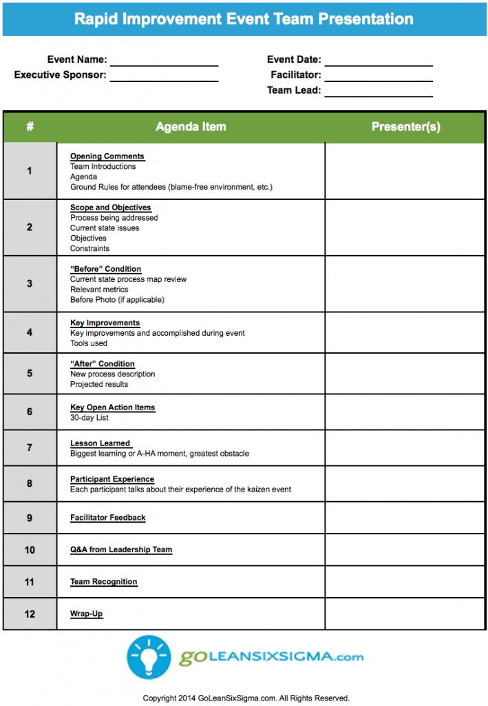 Rapid Improvement Event  Team Presentation  Planners