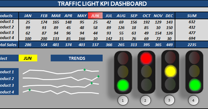 Excel Traffic Light Dashboard Templates Free Download These - Free kpi dashboard