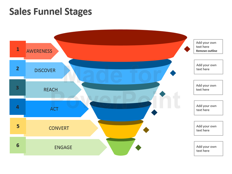 Powerpoint Sales Funnel Template Powerpoint Sales Funnel Template