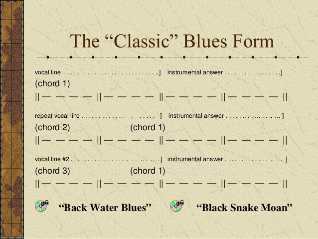 Boogie Woogie Chords Guitar Image Collections Guitar Chords Chart
