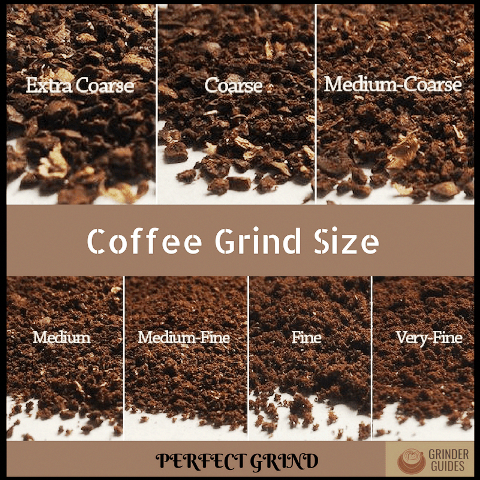 There Are A Few Standards While Grinding Coffee Beans Coarse Or Fine That Are Expected To Explore Che Grinding Coffee Beans Gourmet Coffee Beans Coffee Grinds