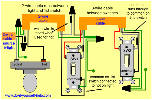 3 way switch wiring diagram source and light first d. Black Bedroom Furniture Sets. Home Design Ideas