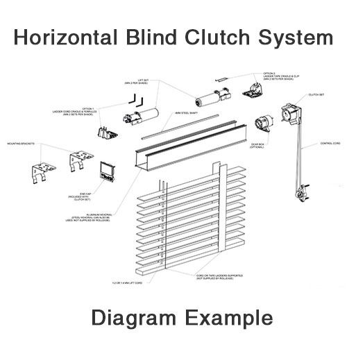 2ef395e4047f2b7f99cdda2b69cafa90 wood, faux wood, or venetian blind with cord loop clutch system