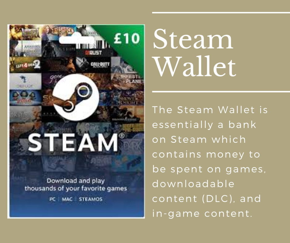 Steam Gift Card Free In 2021 Wallet Gift Card Gift Card Generator Digital Gift Card