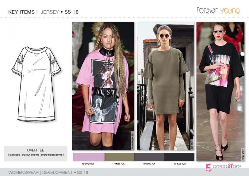 SS18 - Development - JERSEY Womenswear | Fashion trend ...