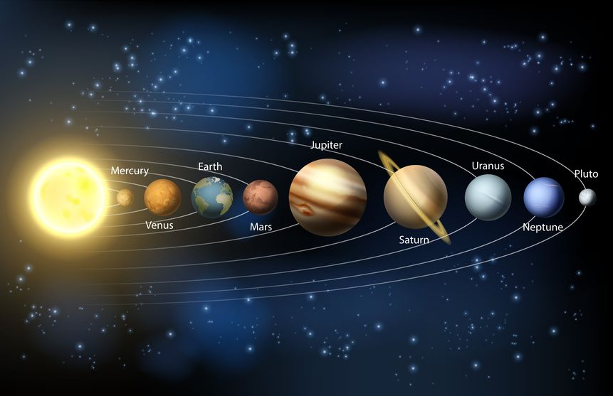 Unser Sonnensystem | HWS | Pinterest | Social studies