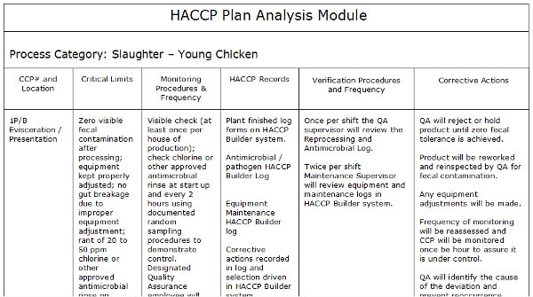 Example Haccp Plans  Nutrition    Food Safety Food