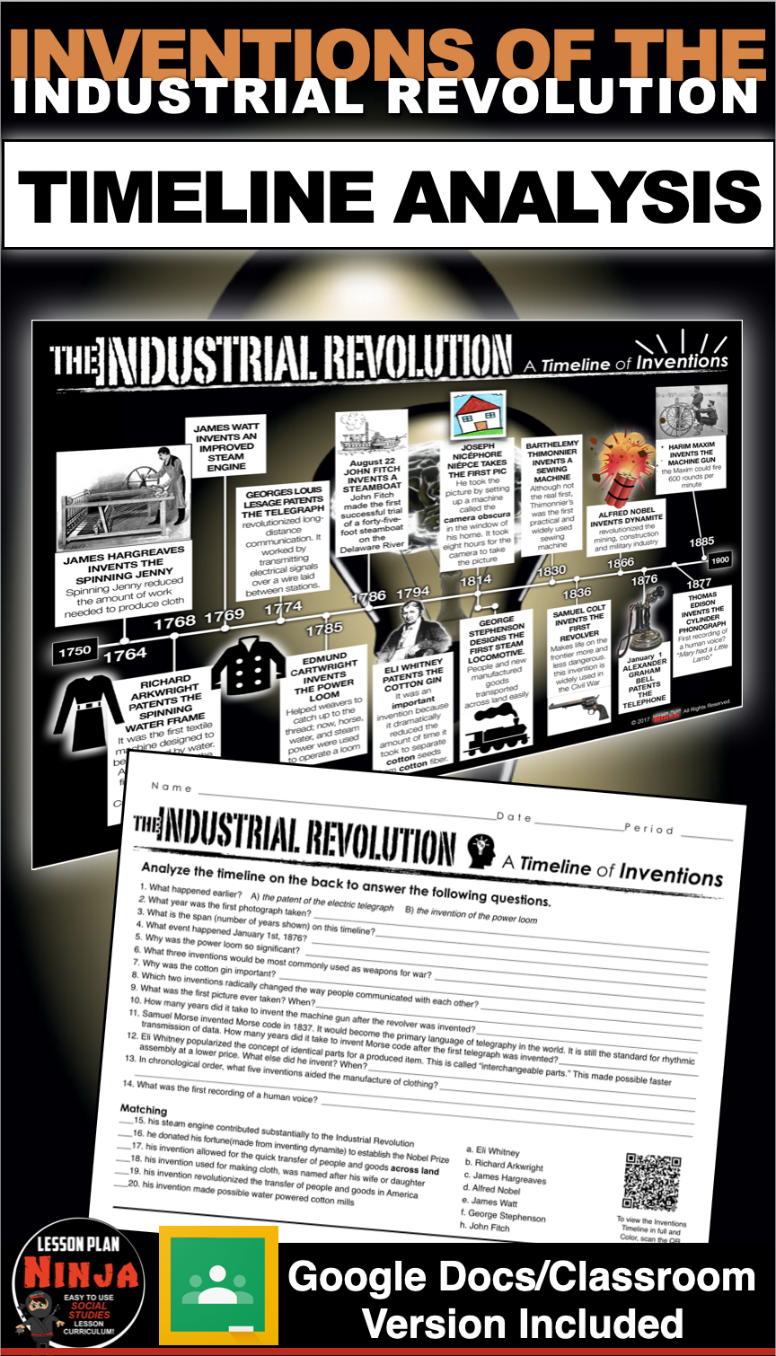 Invention Of The Industrial Revolution Timeline Analysi Google Doc Version Citing Text Evidence History Lesson Plans A Geographical Africa Paraphrase
