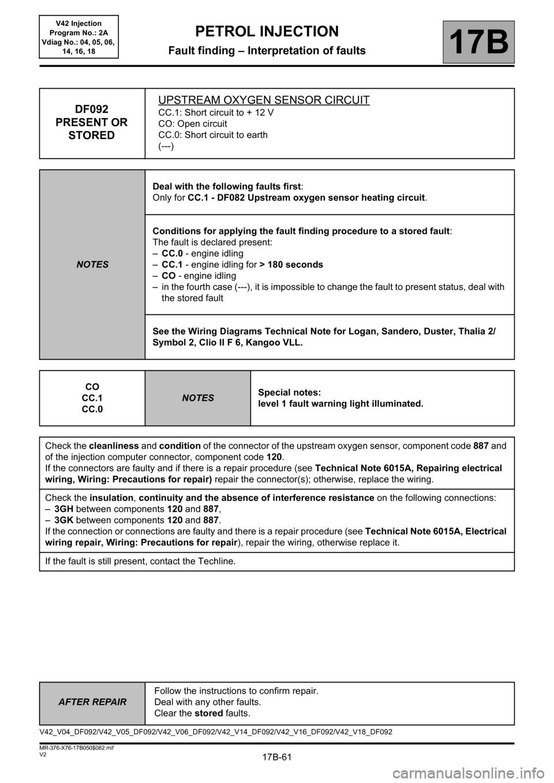 Renault Kangoo  X  G Gasolina V Inyeccin Manual De