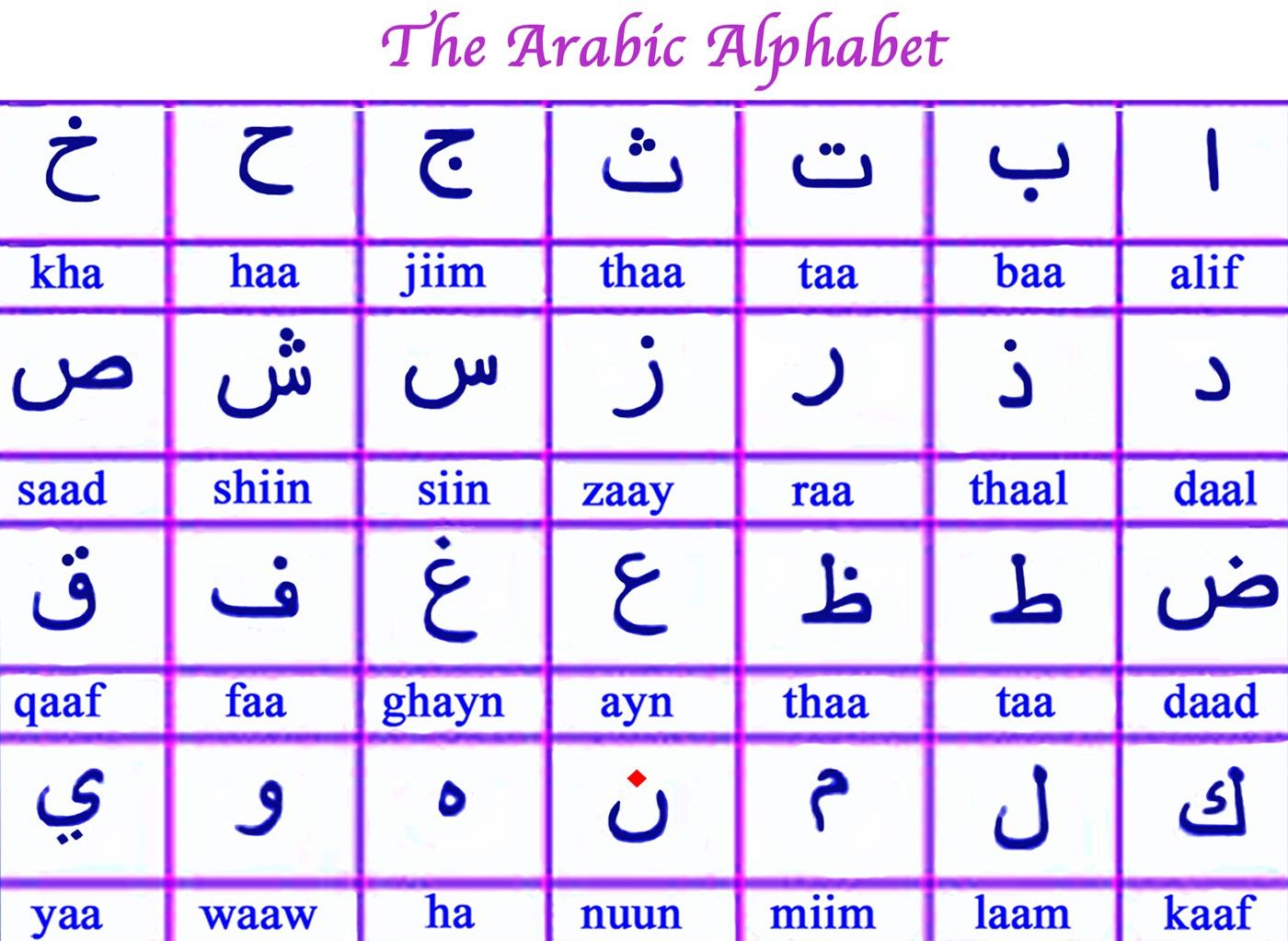 Arabic Alphabet Sheets To Learn