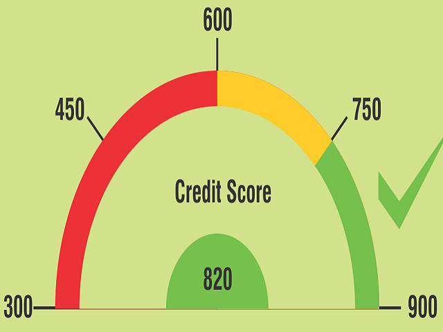 If We Pay The Minimum Amount Due On Our Credit Card Every Month Does It Have An Impact On Our Cibil In 2020 Credit Card Credit Score Scores