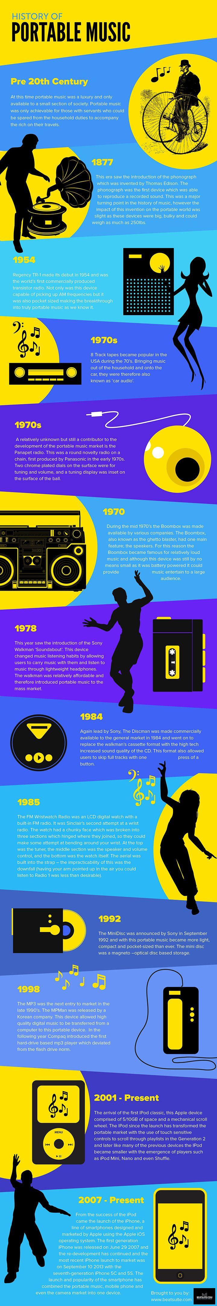 Infografia con la historia de la música portátil.