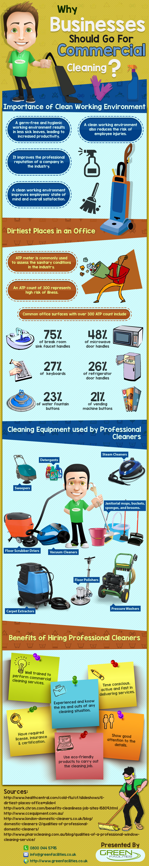 environmental services jobs salary