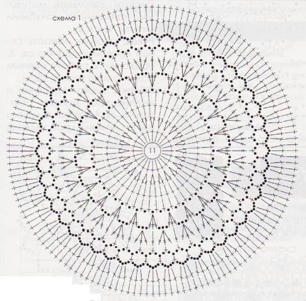 crochetdoily #crochetpattern #crochetchart   tejido   Pinterest ...