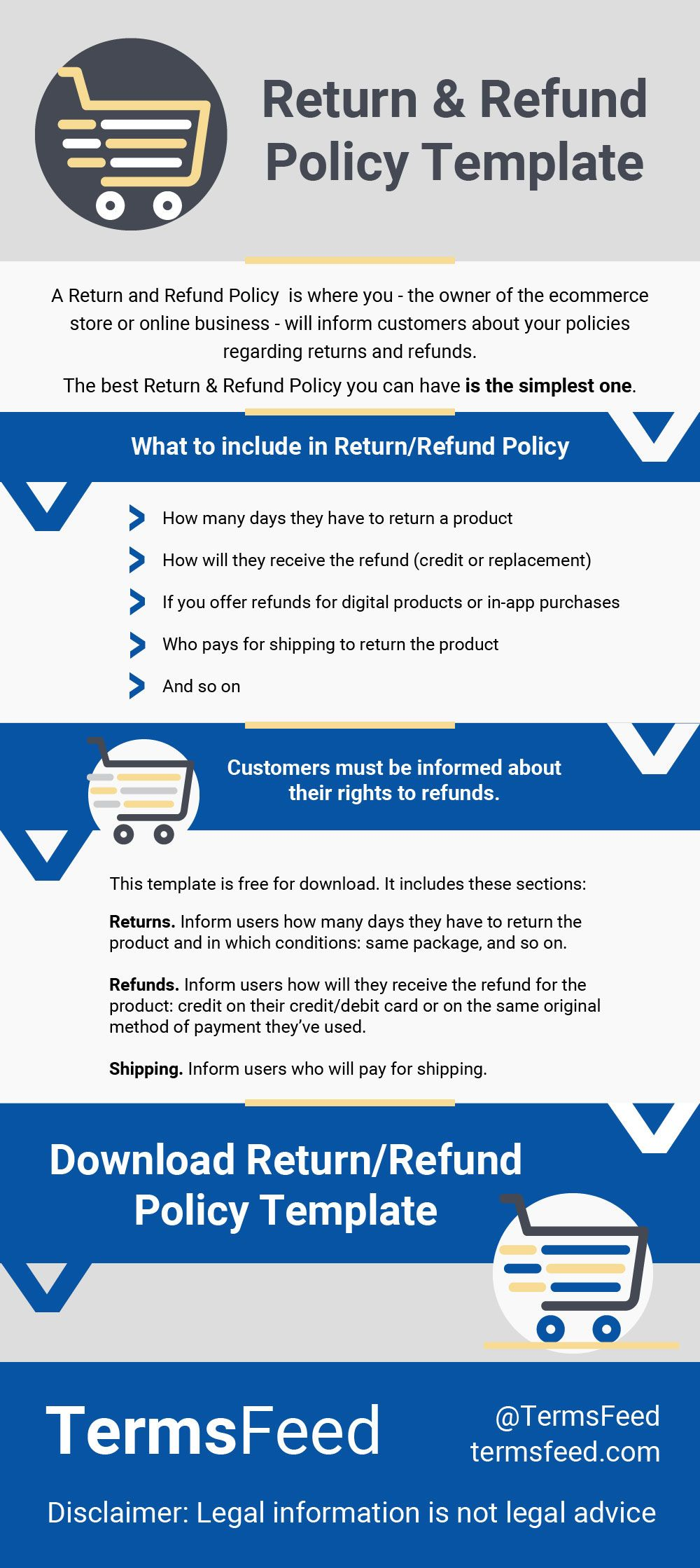 Sample Return Policy for Stores Policy
