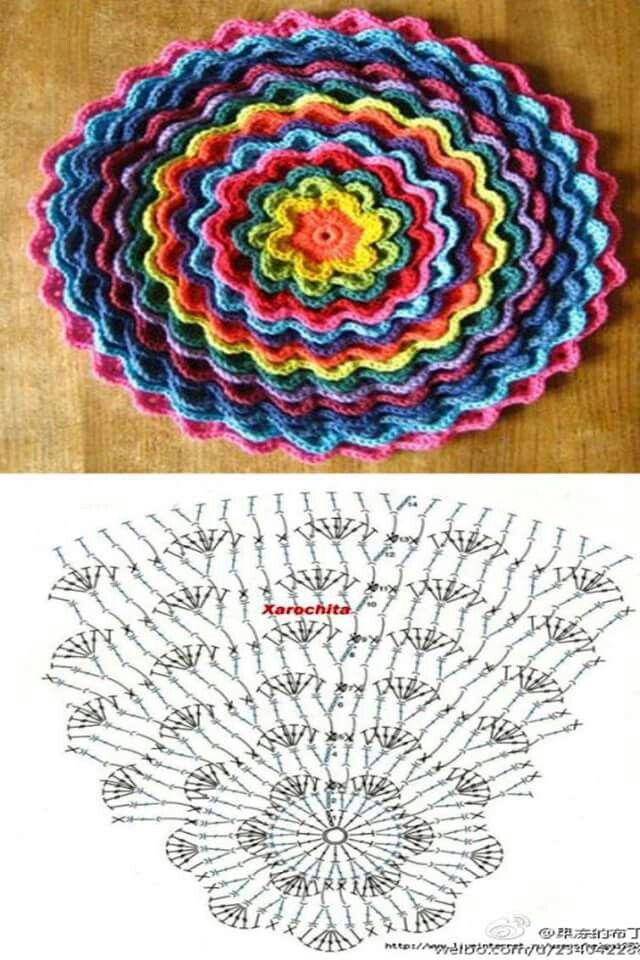 Pin de LEIDI CORREA en flor crochet | Pinterest | Ganchillo y Flores