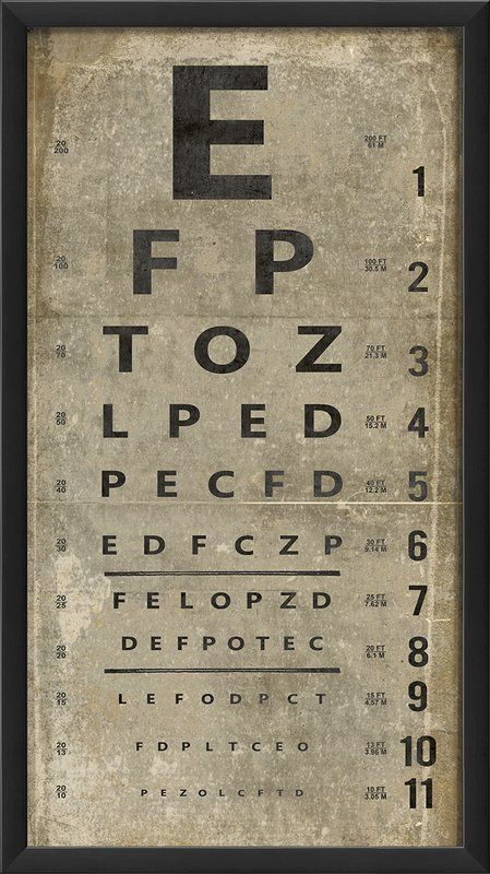 Eye Chart Framed Textual Art Eye Chart Picture Letters Picture Frame Designs