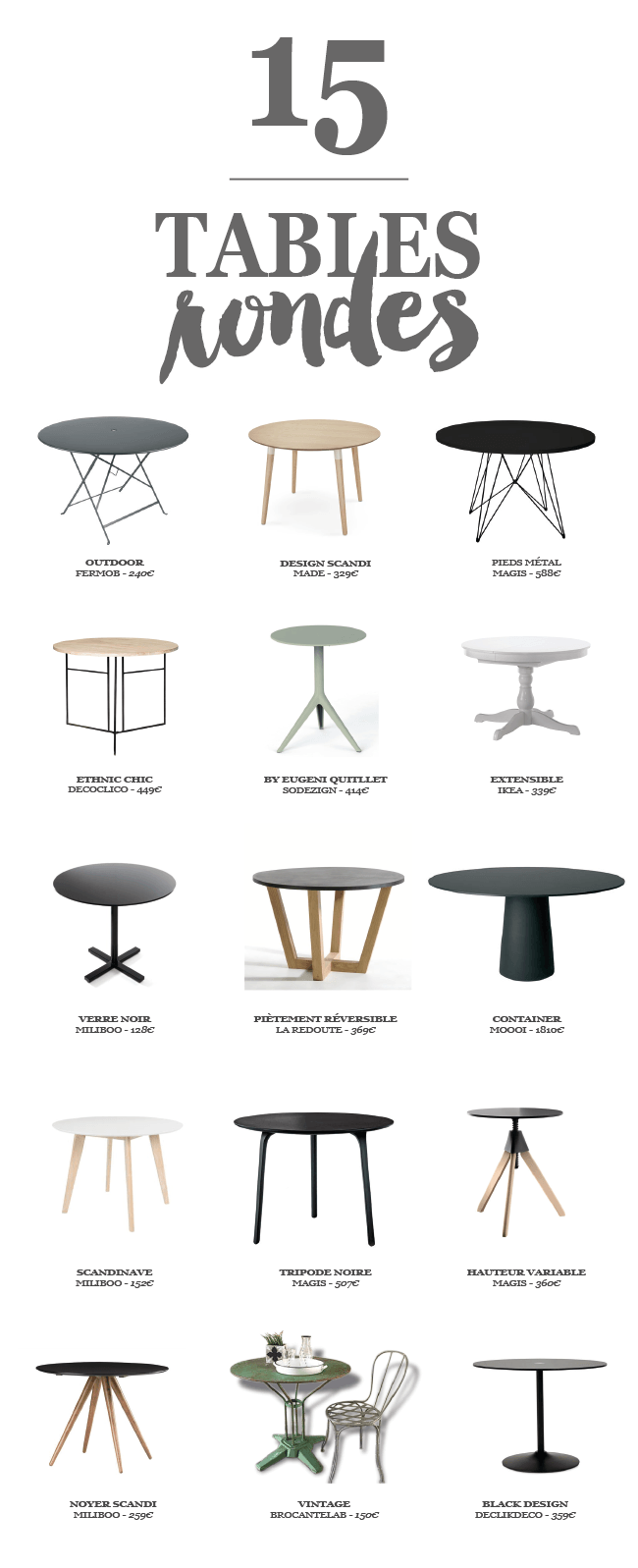 Table à Manger Ronde Une Très Bonne Idée Déco Salons - Table ronde grise avec rallonge pour idees de deco de cuisine