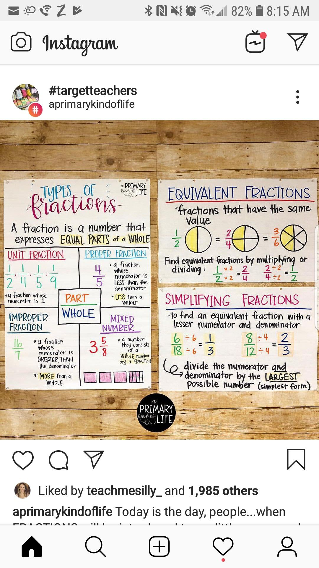Pin By Jackie Zamora On Math For My Classroom