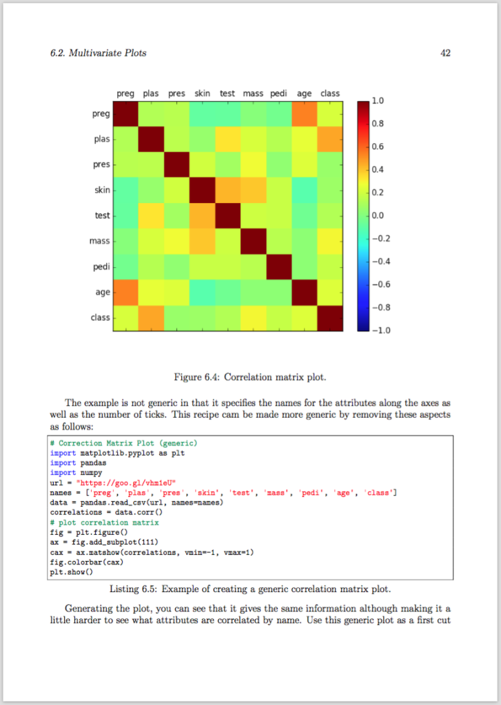 Master Machine Learning with Python Page2 | Big Data+ Python+ ML