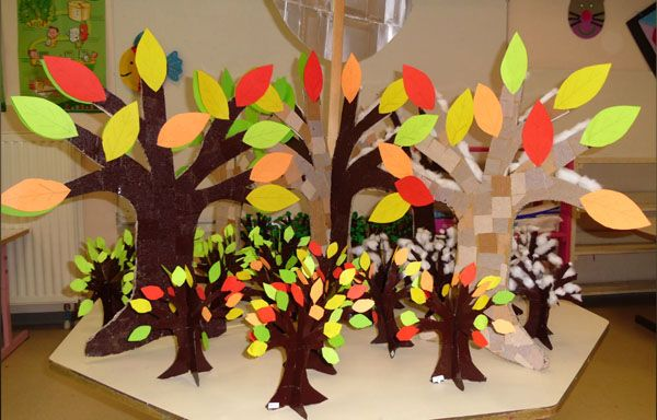 arbre automne bricolage enfants maternelle automne fall pinterest fall trees craft and. Black Bedroom Furniture Sets. Home Design Ideas