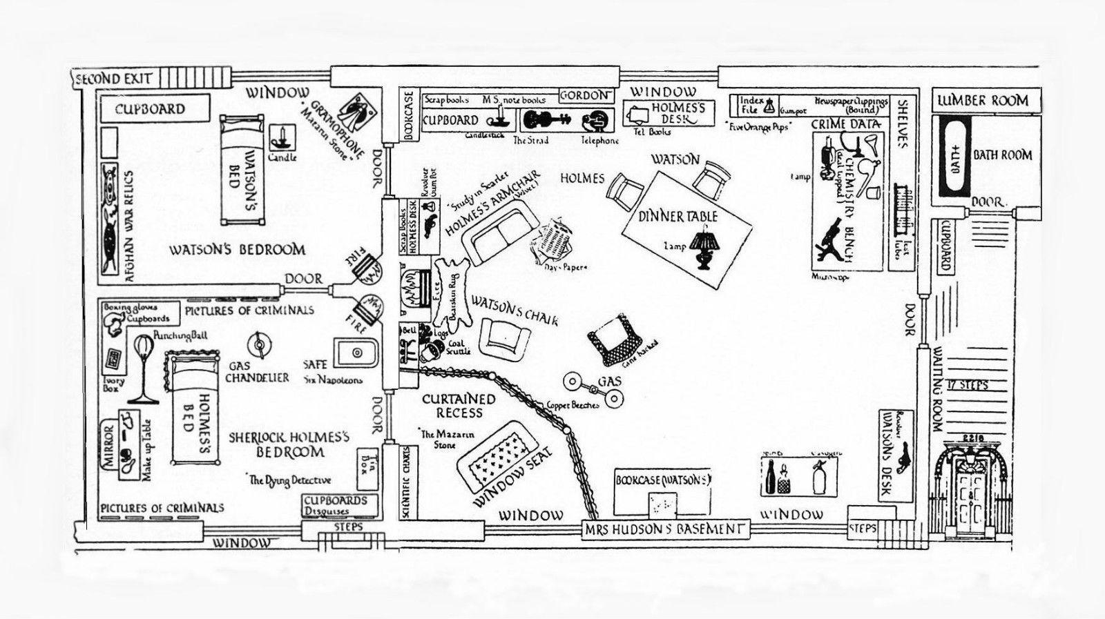 Framed Print – Sherlock Holmes 221b Baker Street Floor Plan (Picture Poster Art)