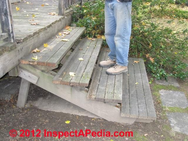 Porch U0026 Deck Stair Construction, How To Build Exterior Stairs