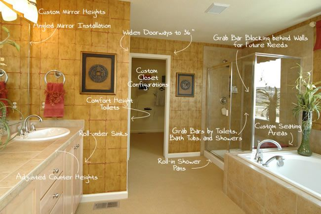 different ways you could universally design a bathroom it would be useful for anyone who
