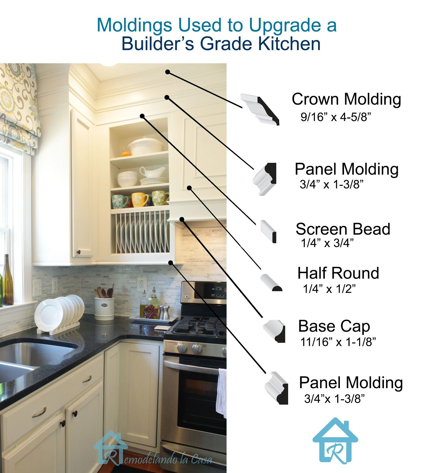 Adding Moldings To Your Kitchen Cabinets Kitchen Soffit Builder Grade Kitchen Kitchen Remodel